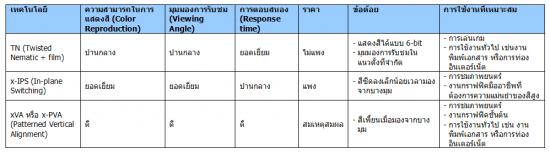 LCD_Panel_praephthtaang.png